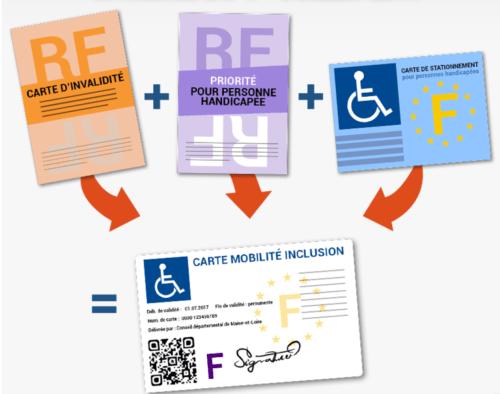 carte mobilité inclusion CMI