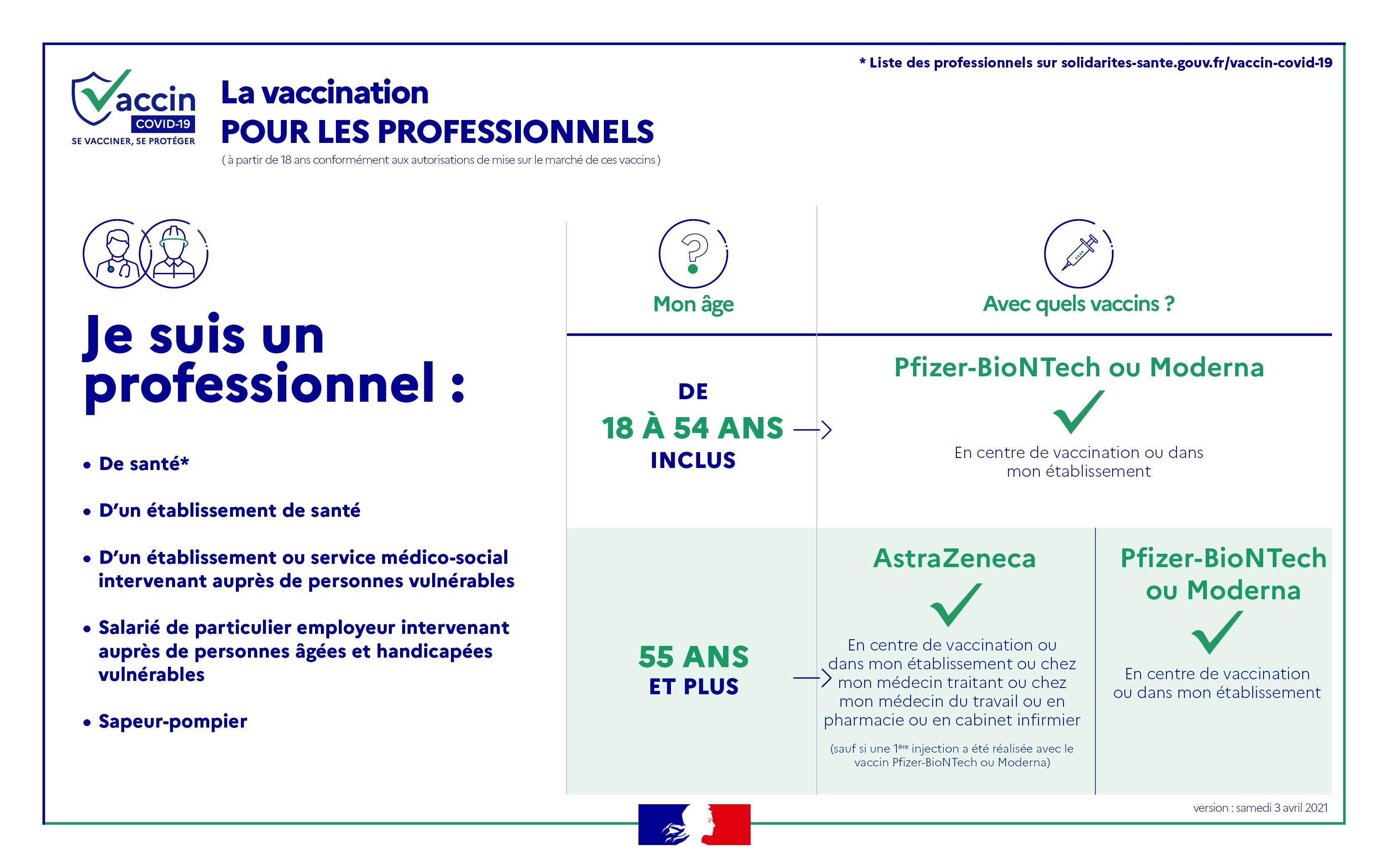 vaccination professionnels de santé